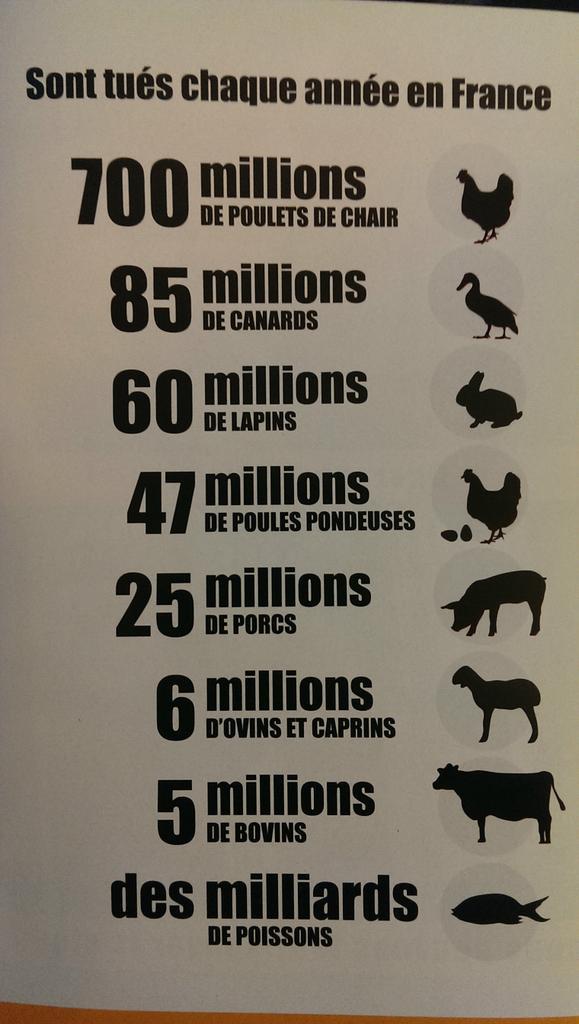 Sont tués chaque année en France